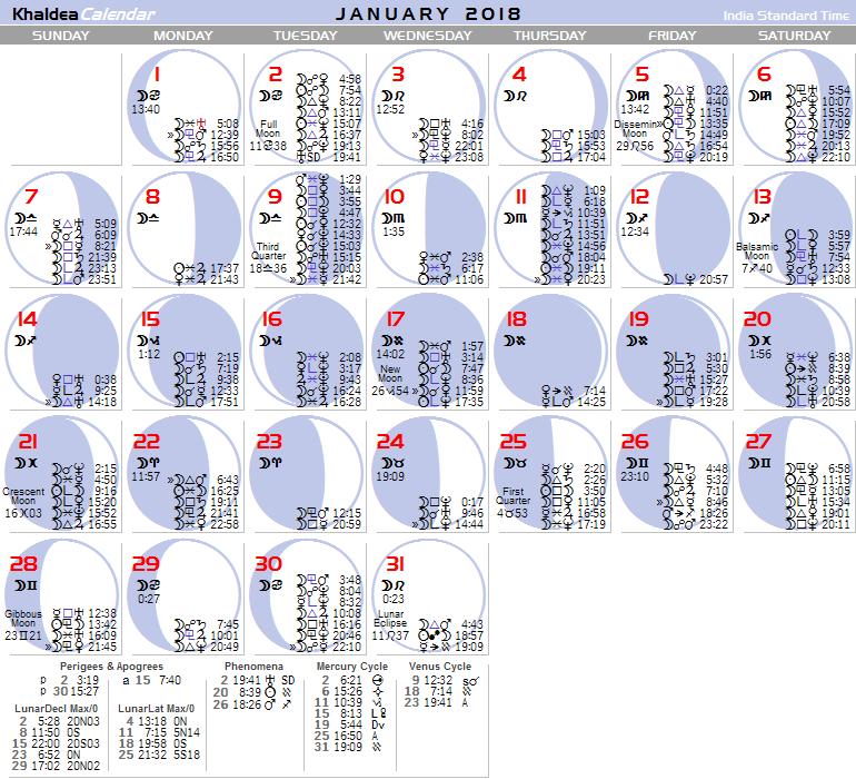 Astrology Calendar 2018   Khaldea Astrological Calendar + Ephemeris