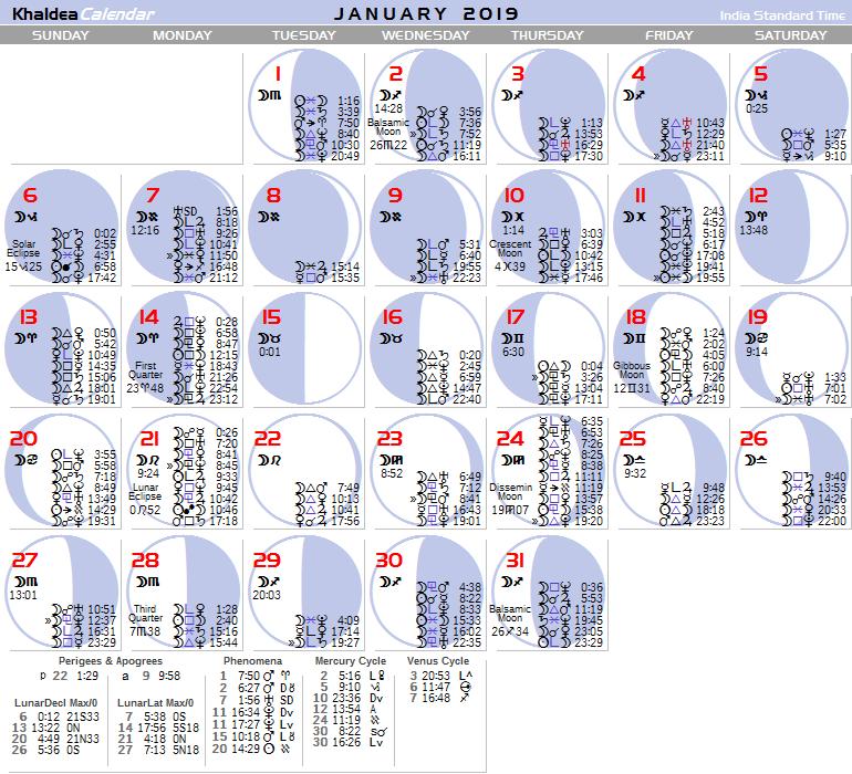 Astrology Calendar 2019   Khaldea Astrological Calendar + Ephemeris